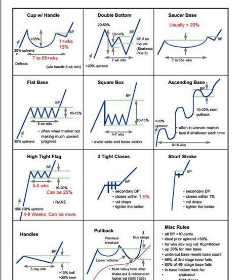 x pattern stock analysis best 25 stock market ideas on pinterest stock market
