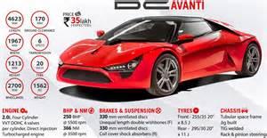 dc new car all new dc avanti