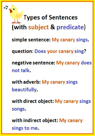 the simple secrets of sentence variety question formation how do you ask