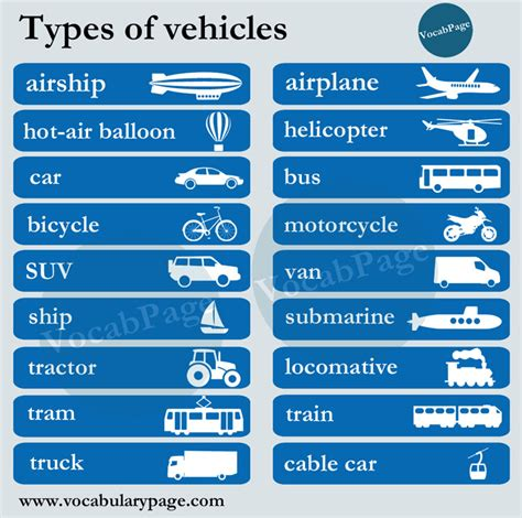 Car Types List by Is Funtastic Types Of Vehicles With Definitions