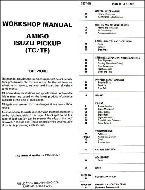 download car manuals pdf free 1993 isuzu amigo parking system 1994 isuzu rodeo service repair manual 94 isuzu repair html autos weblog