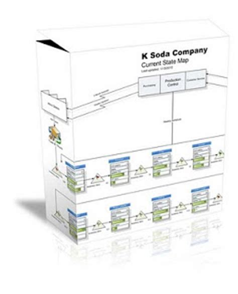 free themes store value stream mapping free visio template