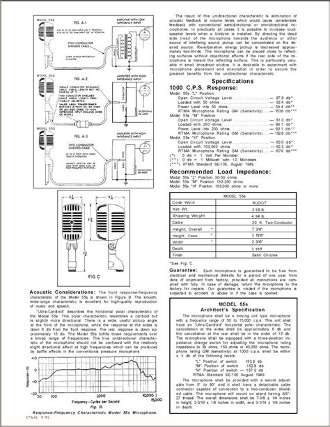 shure sm58 wiring diagram shure sm58 wiring diagram part for 150cc scooter wire harness