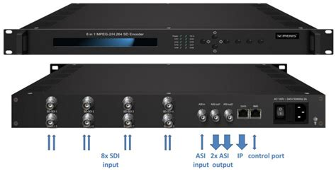 asi audio sdi encoder with multiplexer asi ip output irenis