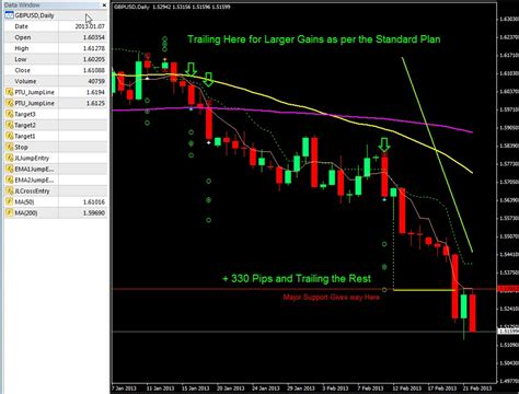swing trading vs day trading forex swing trading strategy gbpusd