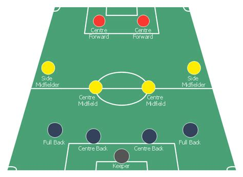 soccer diagram diagram of soccer goal diagram 28 images diagram of