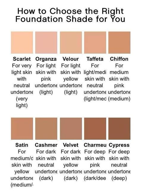 how to foundation color https www youniqueproducts jasonbenoit