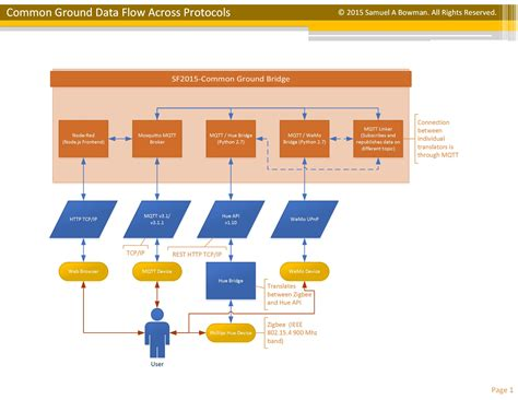 visio 2010 standard vs professional visio professional vs premium 2010 best free home
