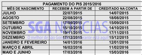 seguro pesca 2016 ja esta liberado umirim not 237 cias calend 225 rio de pagamento do pis pasep 2015