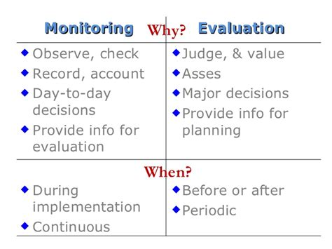 monitoring and evaluation work plan template monitoring evaluation presentation 1