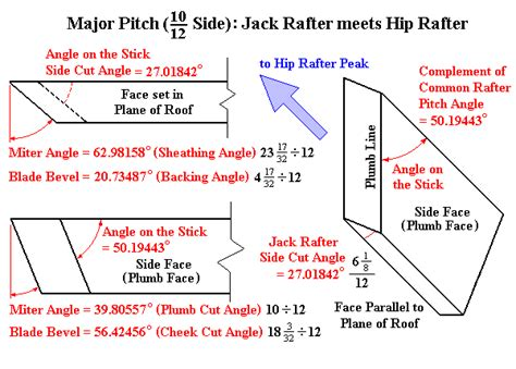 How To Calculate Hip Roof Sketches Of Roof Framing Angles