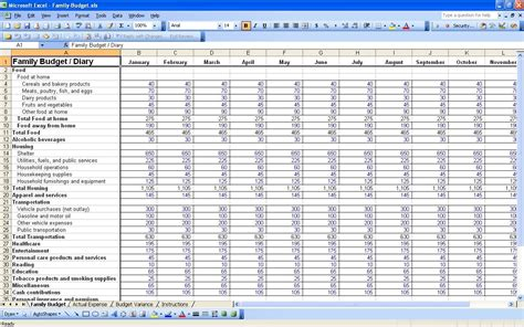 comparison credit card expenses template family budget templates 15 free personal budget