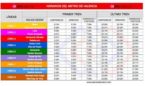 horario de servicio del metro plano del metro de valencia plano completo y tur 237 stico