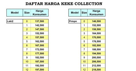 Harga Baju Merk Keke keke collection harga discount keke collection