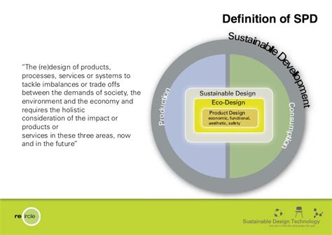 re layout definition recircle a catalyst for change