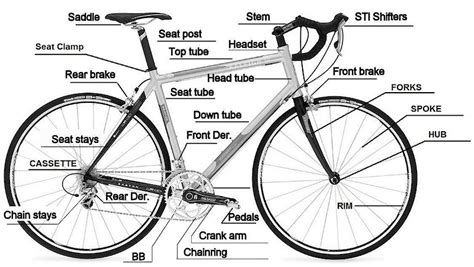 bike seat parts diagram part names abbreviations for beginners pinkbike forum