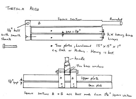 Make Your Own Tortilla Press by How To Build How To Make A Wood Tortilla Press Pdf Plans