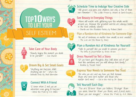 7 Tips For The Best Self by 7 Self Esteem Tips Start By Looking Back
