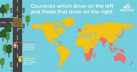 drive on the left countries with right hand drive vehicles vehicle ideas