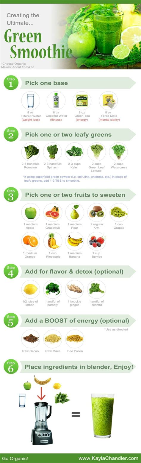 7 Day Green Smoothie Detox Recipes by 100 Energy Juice Recipes On Juicing Recipes