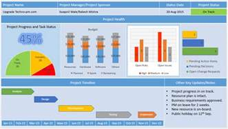 Free Powerpoint Dashboard Template by Project Management Dashboard Templates Free Downloads 11