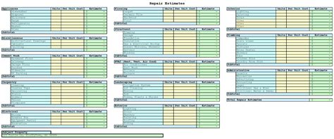 rental property spreadsheet template rental property analysis spreadsheet template spreadsheets