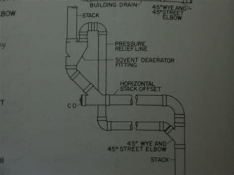 Sovent Plumbing System by Sovent Drainage Systems Ridgid Plumbing Woodworking And Power Tool Forum