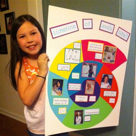 biography projects for gifted students 12 best timeline ideas images on pinterest timeline