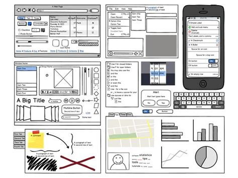 google design wireframe wireframe google and scribble on pinterest