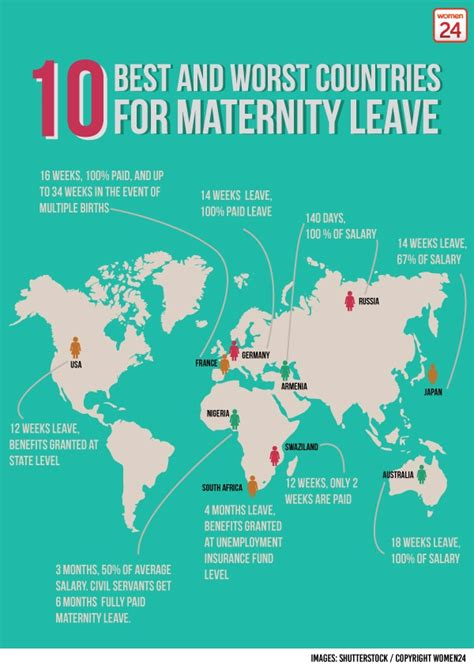 100 days maternity leave in philippines 10 best and worst countries for maternity leave