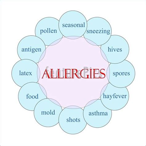 allergy clipart seasonal allergies clipart www imgkid the image
