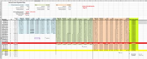 Debt Payoff Spreadsheet Excel by Excel Debt Payoff Pacq Co