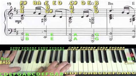 tutorial piano minecraft crash course in reading sheet music sweden minecraft