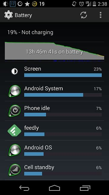 android os battery drain help android system battery drain on nexus 5 after kitkat 4 4 2 update android forums