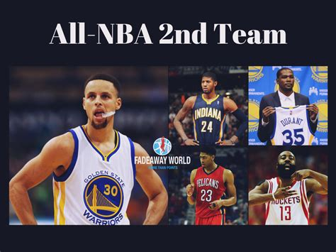 How Many Players In Mba Team by 2016 2017 All Nba Team Predictions