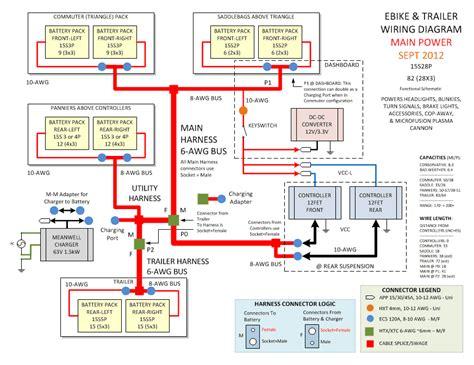 cool mallard rv wiring diagram gallery best image wire