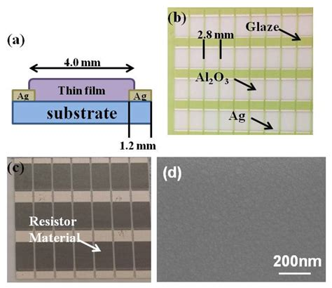 precision resistor characteristics thin resistor characteristics 28 images thin resistor thermal resistance 28 images china