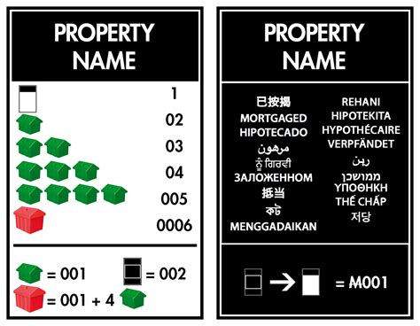 monopoly title deed cards template monopoly properties cards template www imgkid the