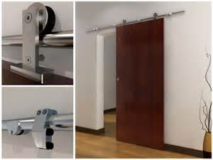 interior doors and their classification of way of opening