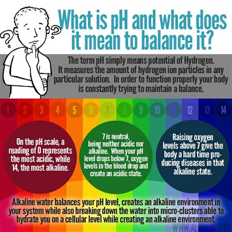 what does water mean pin by alkalux alkaline water on alkaline water pinterest