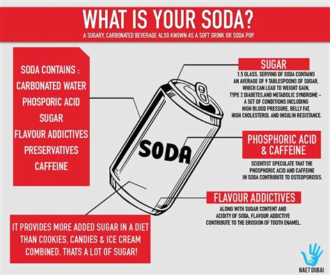 What Is Soft Sugar In Soda Archives Naet Dubai