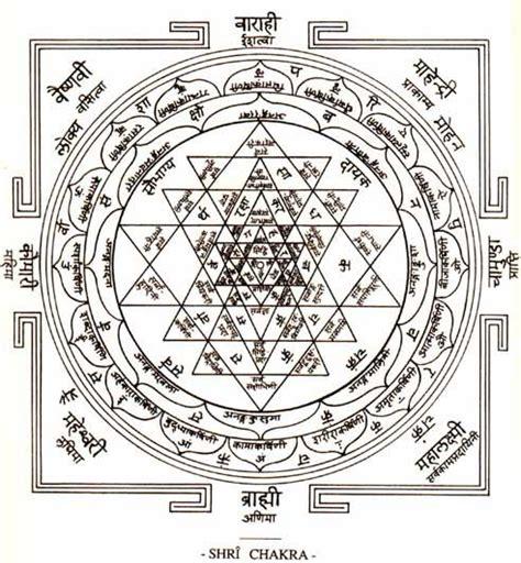 pattern meaning in telugu mysticism sri yantra alchemical magic