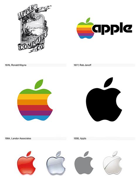 logo history of apple story of my desember 2013