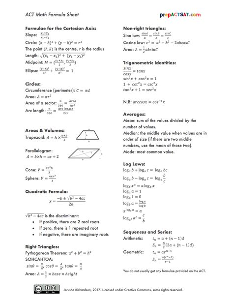 math equations to remember for the act tessshebaylo