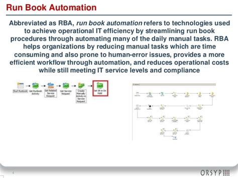 Run Book Automation Versus Workload Automation It Operations Runbook Template