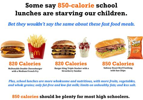 calories in calories in common fast food items advocates for health in