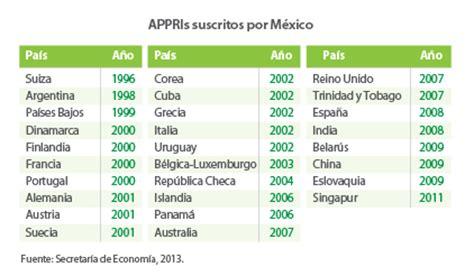 iva 2016 novedades y tasas rankia tabla impuestos 2016 mexico tablas isr 2016 mensuales
