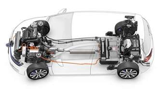 Hybrid Electric Vehicles In India 5 Best Hybrid Cars In India Unlock Mileage