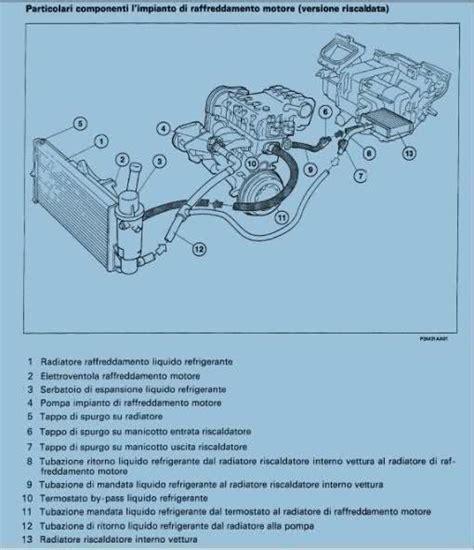 radiatore interno lancia y riscaldamento auto rotto