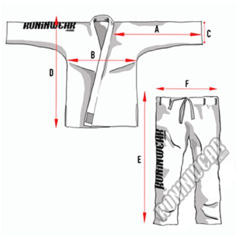bjj gi template test kimono koral mkm slim fit new planete jjb 2017
